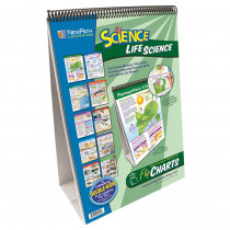 NP-346007 - Middle School Life Science Flip Chart Set in Science
