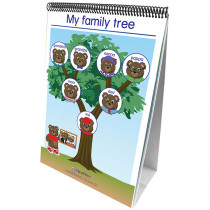 NP-350021 - Me My Family & Others Ec Social Studies Readiness Flip Chart in Self Awareness