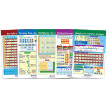 NP-933503 - Multiplication & Division Bb St in Math