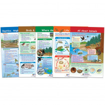 NP-941501 - All About Animals Set Of 5 in Science
