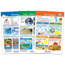 NP-941502 - Land Water & Air Set Of 3 in Science