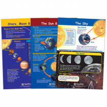 NP-941503 - Our Planets Set Of 3 in Science