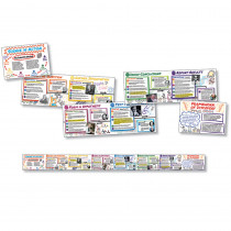 NST1416 - Science In Action Time Link Bulletin Board Set in Science