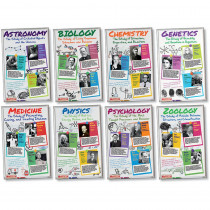 NST3071 - Scientists Bulletin Board Set in Science