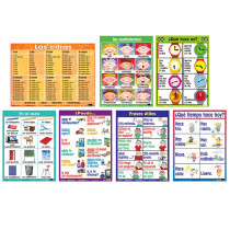 PSZPS37 - Essential Clss Posters St I Spanish in Multilingual