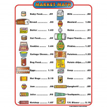 Market Math for Beginners, 6 Extra Price Lists, Grades 1-3 - REM125B | Remedia Publications | Shopping