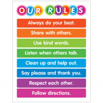 SC-812798 - Color Your Clssrm Our Rules Chart in Classroom Theme
