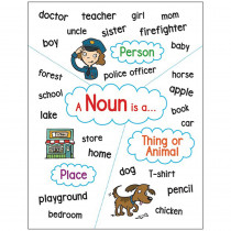 SC-823377 - Anchor Chart Noun in Language Arts