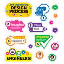 SC-823623 - We Are Engineers Bulletin Board in Science