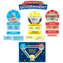 SC-823626 - Our Government Bulletin Board in Social Studies