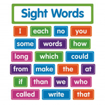 SC-823628 - Sight Words Bulletin Board in Language Arts