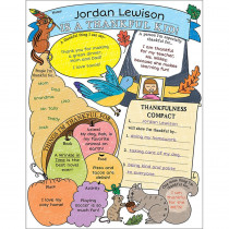 SC-831435 - Personal Poster Set Im Thankful Kid Gr 3-6 in Classroom Theme