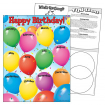 T-38002 - Chart Happy Birthday 17X22 Gr Pk-1 in Miscellaneous