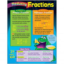 T-38024 - Chart Reducing Fractions in Math