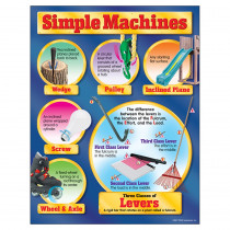 T-38053 - Chart Simple Machines Gr 4-8 17X22 in Science