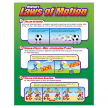 T-38054 - Chart Newtons Laws Of Motion in Science