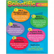 T-38056 - Chart The Scientific Method Gr 4-8 17 X 22 in Science