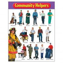 T-38115 - Chart Community Helpers in Social Studies