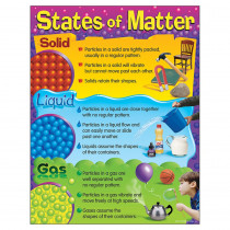 T-38120 - Chart States Of Matter 17 X 22 in Science