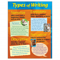 T-38128 - Chart Types Of Writing 17 X 22 in Language Arts