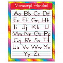 T-38134 - Chart Manuscript Alphabet Zanerbloser in Language Arts
