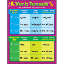 T-38165 - Chart Verb Tenses Gr 4-6 in Language Arts