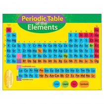 T-38193 - Chart Periodic Table Of Element 4-8 in Science