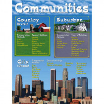 T-38195 - Chart Communities K-3 in Social Studies