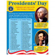T-38197 - Chart Presidents Day K-4 in Holiday/seasonal
