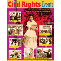 T-38258 - Learning Chart Civil Rights Events in Social Studies