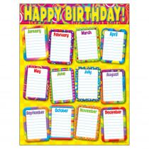 T-38264 - Chart Razzle Dazzle Birthday in Classroom Theme