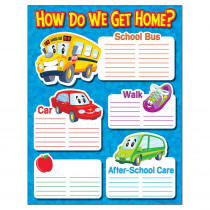 T-38271 - Learning Chart How Do We Get Home in Miscellaneous