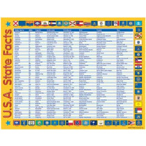 T-38278 - Learning Chart U S A State Facts in Social Studies