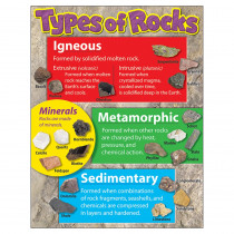 T-38299 - Learning Chart Types Of Rocks in Science