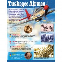 T-38309 - Tuskegee Airmen Learning Chart in Social Studies