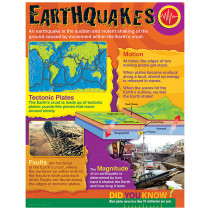T-38323 - Earthquakes Learning Chart in Science