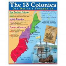 T-38330 - Colonies Learning Chart in Social Studies