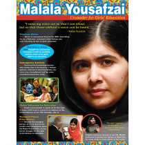 T-38343 - Malala Yousafzai Learning Chart in Social Studies