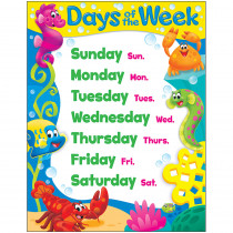 T-38351 - Days Of The Week Sea Buddies Learning Chart in Classroom Theme