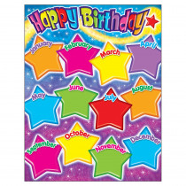 T-38400 - Happy Birthday Gumdrop Stars Learning Chart in Classroom Theme