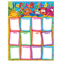 T-38425 - Happy Birthday Furry Friends Learning Chart in Classroom Theme