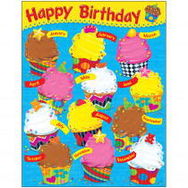 T-38454 - Birthday Bake Shop Learning Chart in Classroom Theme
