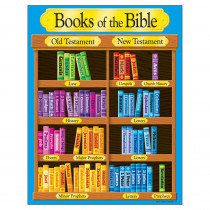 T-38702 - Books Of The Bible Learning Chart in Inspirational