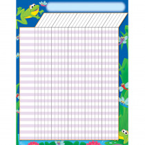 T-73309 - Incentive Chart Frogs 17 X 22 in Incentive Charts