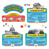 T-8068 - Bb Set United States Government in Social Studies