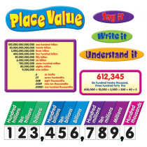 T-8182 - Bulletin Board Set Place Value in Math