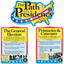 T-8238 - Bulletin Board Set The Path To The Presidency in Social Studies
