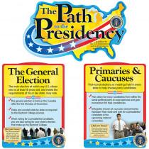 T-8238 - Bulletin Board Set The Path To The Presidency in Social Studies