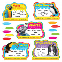 T-8285 - Parts Of Speech Bulletin Board Set in Language Arts
