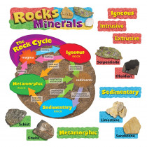 T-8604 - Rocks & Minerals Mini Bulletin Board Set in Science